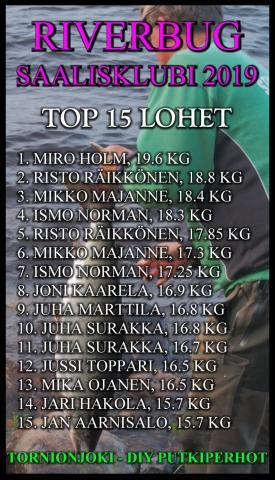Tornionjoki dominoi RiverBug Saalisklubia vuonna 2019! #tornionjoki #putkiperhot #lohenkalastus #matkakoski #kukkolankoski #kattilakoski #rivertube #oulu #perhonsidonta